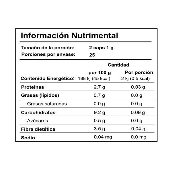 Tabla Diente De Leon 01